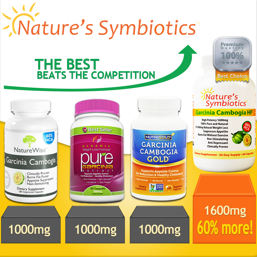 Which garcinia cambogia brand is best